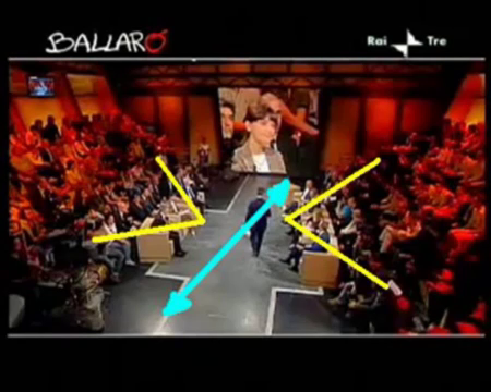 """PROSSEMICA TELEVISIVA – Le """"distanze"""" nell'esperienza televisiva"""